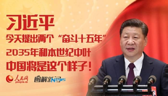 """【图说十九大】习近平""""两个奋斗十五年"""",2035年和本世纪中叶中国将是这个样子!"""
