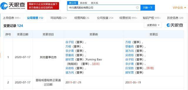 鲍毓明退出中兴通讯董事行列 曾涉性侵养女丑闻