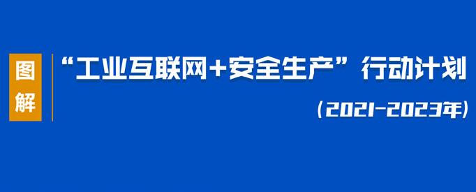 """图解《""""工业互联网+安全生产""""行动计划(2021-2023)》"""