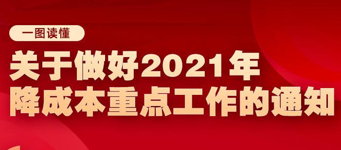 一图读懂 | 关于做好2021年降成本重点工作的通知